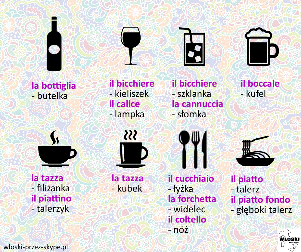 restauracja włoski