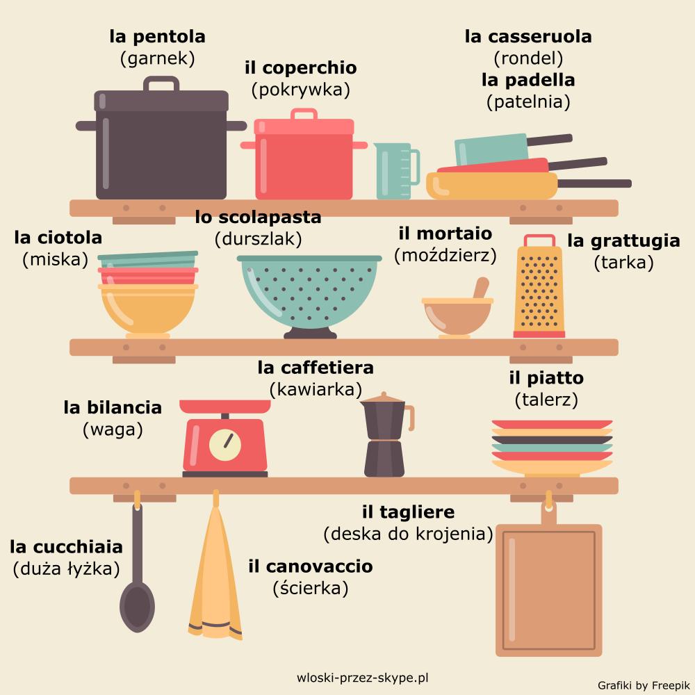 kuchnia włoski