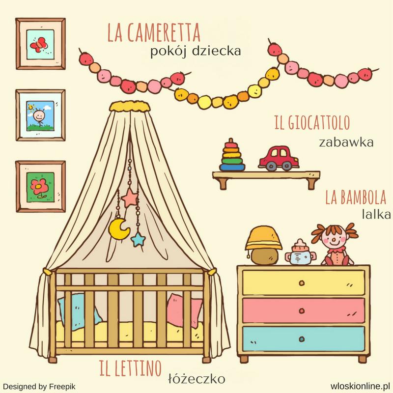 włoskie słownictwo dzieci